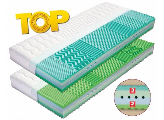 KORFU 1 - matrace ze studené pěny