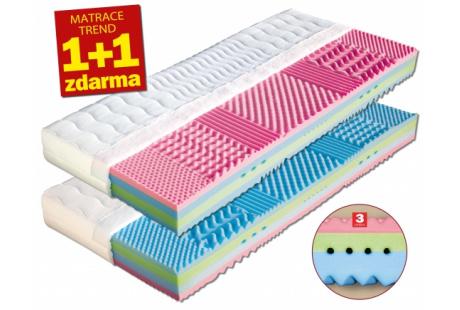 RODOS 2 - 1+1 - matrace z líné pěny