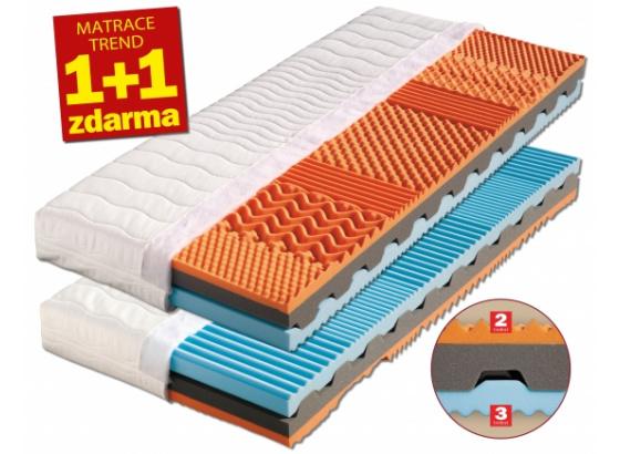 RONDA 1 - 1+1 - matrace z líné pěny