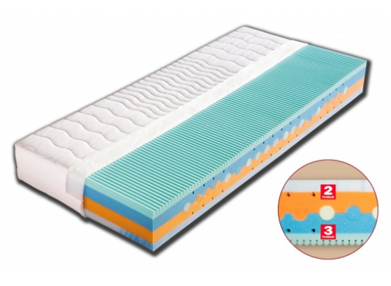 BEÁTA 1 - matrace ze studené pěny