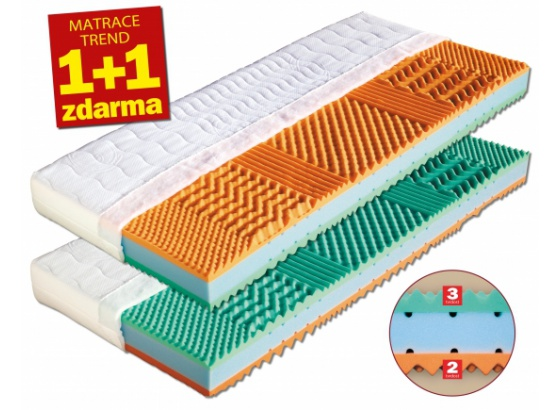 MALAGA 2 - 1+1 - matrace z líné pěny