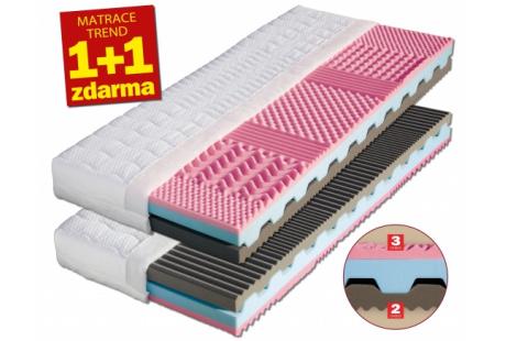 PORTO 1 - 1+1 - matrace z líné pěny