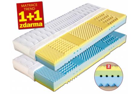 RIGA 2 - 1+1 - matrace z líné pěny