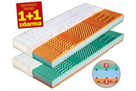 MALAGA 1 - 1+1 - matrace z líné pěny